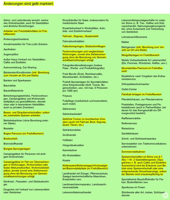 Auslegungshinweise zur Corona-Verordnung Ladenöffnung Seite 1